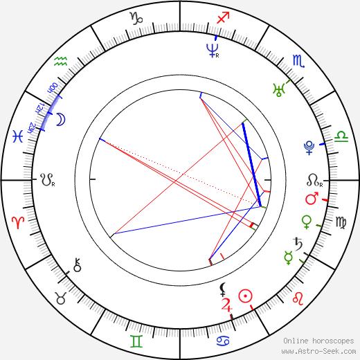 Kyoko Hasegawa astro natal birth chart, Kyoko Hasegawa horoscope, astrology