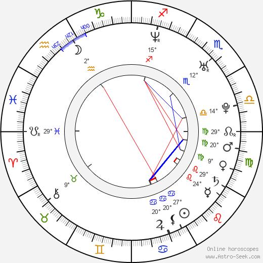Linda Mertens birth chart, biography, wikipedia 2020, 2021