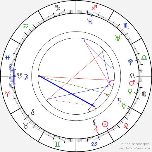 Lukáš Pavlásek tema natale, oroscopo, Lukáš Pavlásek oroscopi gratuiti, astrologia