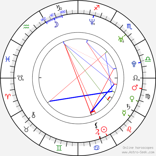 Marcela Valladolid birth chart, Marcela Valladolid astro natal horoscope, astrology