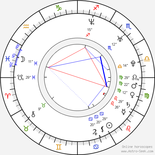 Matias Stevens birth chart, biography, wikipedia 2019, 2020