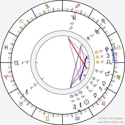 Michelle Rodriguez birth chart, biography, wikipedia 2019, 2020