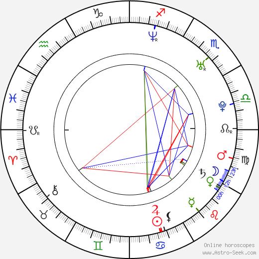 Olivia Poulet birth chart, Olivia Poulet astro natal horoscope, astrology