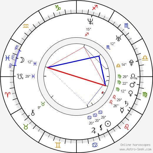 Pearry Reginald Teo birth chart, biography, wikipedia 2019, 2020