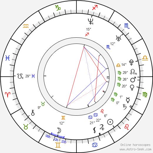 Rachel Coopes birth chart, biography, wikipedia 2020, 2021