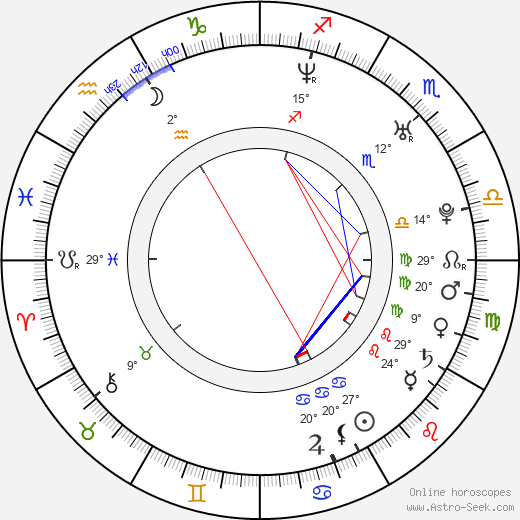 Radim Schwab birth chart, biography, wikipedia 2020, 2021