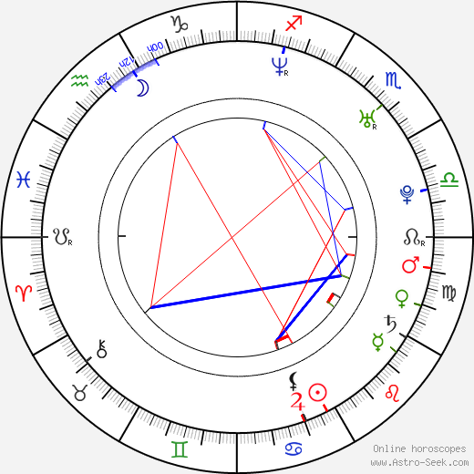 Radim Schwab astro natal birth chart, Radim Schwab horoscope, astrology