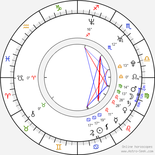 Ray Kay birth chart, biography, wikipedia 2020, 2021
