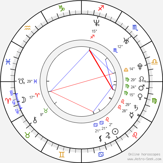 Reynaldo Rosales birth chart, biography, wikipedia 2018, 2019