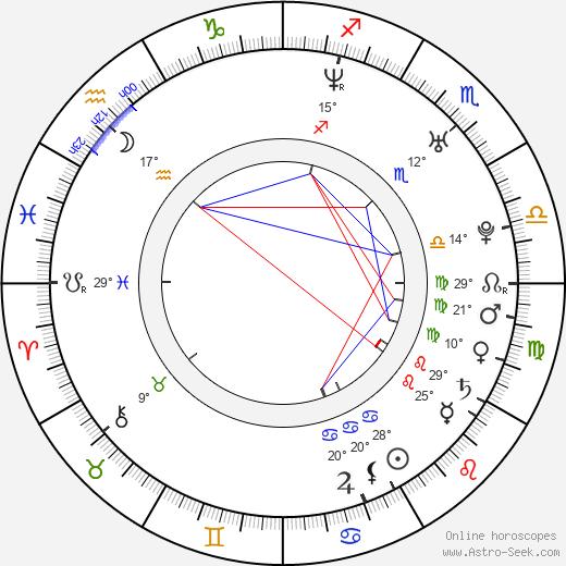 Sedef Avci birth chart, biography, wikipedia 2019, 2020