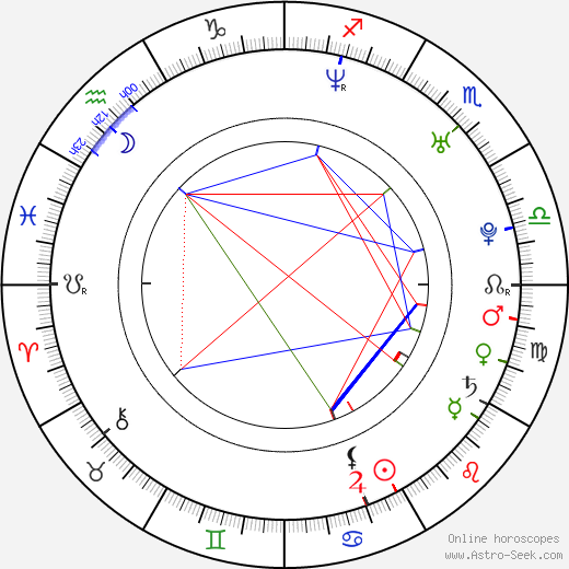 Sedef Avci astro natal birth chart, Sedef Avci horoscope, astrology