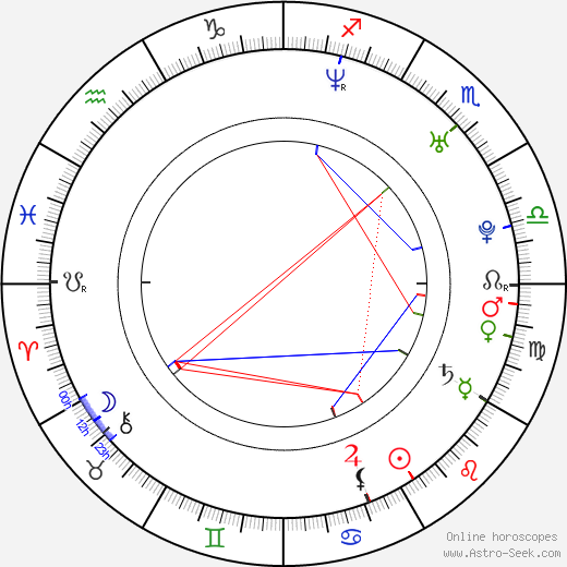 Seung-u Cha tema natale, oroscopo, Seung-u Cha oroscopi gratuiti, astrologia