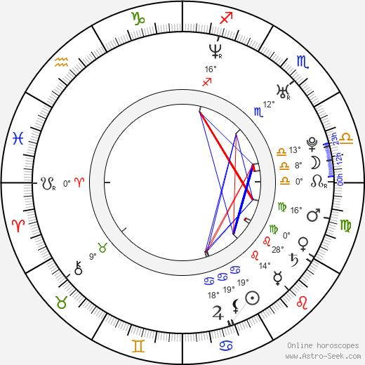 Silje Salomonsen birth chart, biography, wikipedia 2019, 2020