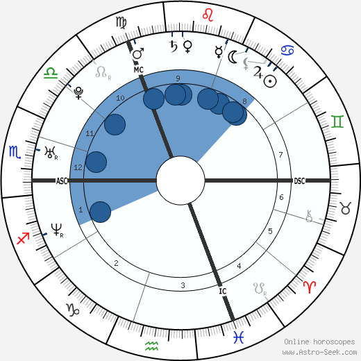 Tamera Mowry-Housley horoscope, astrology, sign, zodiac, date of birth, instagram