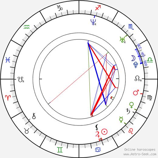 Tatiana Vilhelmová tema natale, oroscopo, Tatiana Vilhelmová oroscopi gratuiti, astrologia