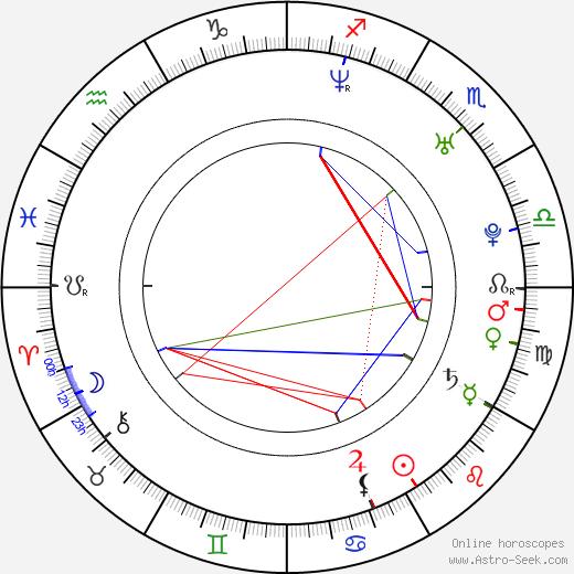 Thijs Römer tema natale, oroscopo, Thijs Römer oroscopi gratuiti, astrologia