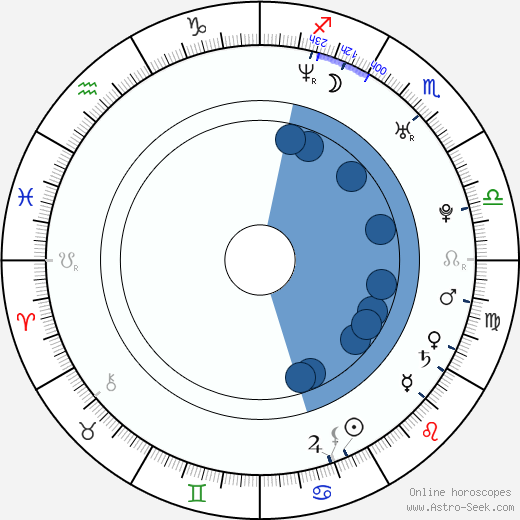 Tito Joe 'TJ' Jackson wikipedia, horoscope, astrology, instagram