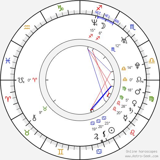 Tito Joe 'TJ' Jackson birth chart, biography, wikipedia 2020, 2021