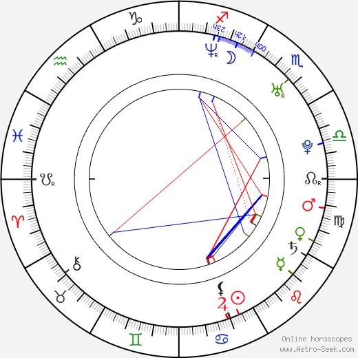 Tito Joe 'TJ' Jackson birth chart, Tito Joe 'TJ' Jackson astro natal horoscope, astrology