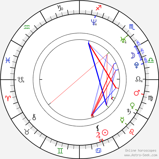 Tommy Hayden tema natale, oroscopo, Tommy Hayden oroscopi gratuiti, astrologia