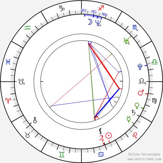 Trevor McNevan astro natal birth chart, Trevor McNevan horoscope, astrology