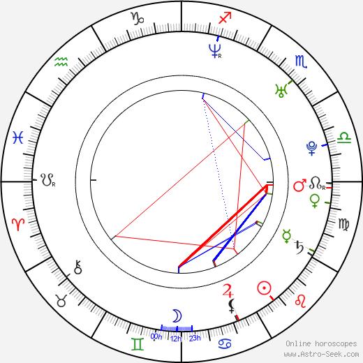 Vanessa Valence birth chart, Vanessa Valence astro natal horoscope, astrology