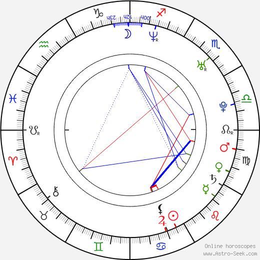 Verónica birth chart, Verónica astro natal horoscope, astrology