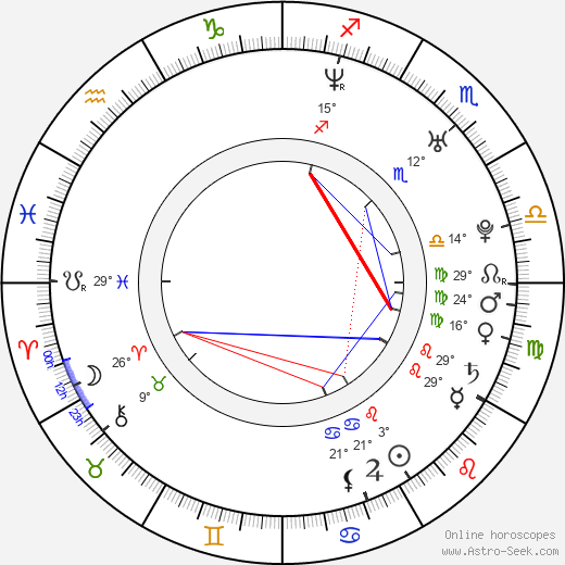 Waël Noureddine birth chart, biography, wikipedia 2019, 2020