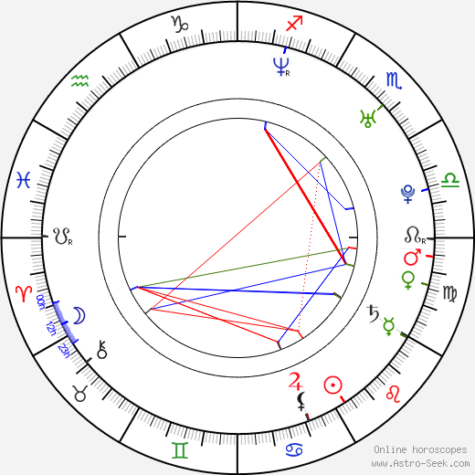 Waël Noureddine astro natal birth chart, Waël Noureddine horoscope, astrology