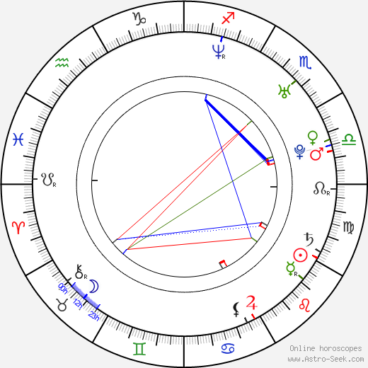 Adam Meir birth chart, Adam Meir astro natal horoscope, astrology