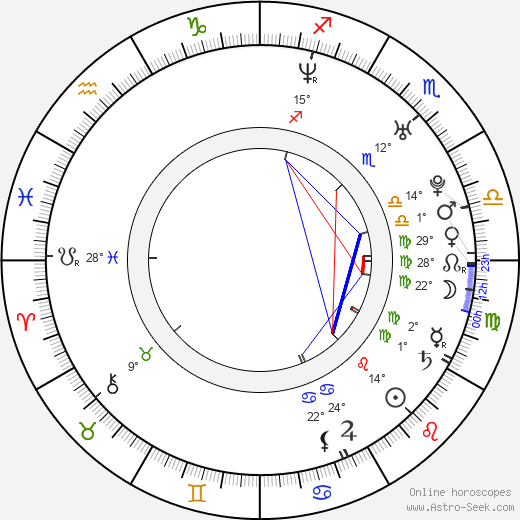 Alexandre Aja birth chart, biography, wikipedia 2018, 2019