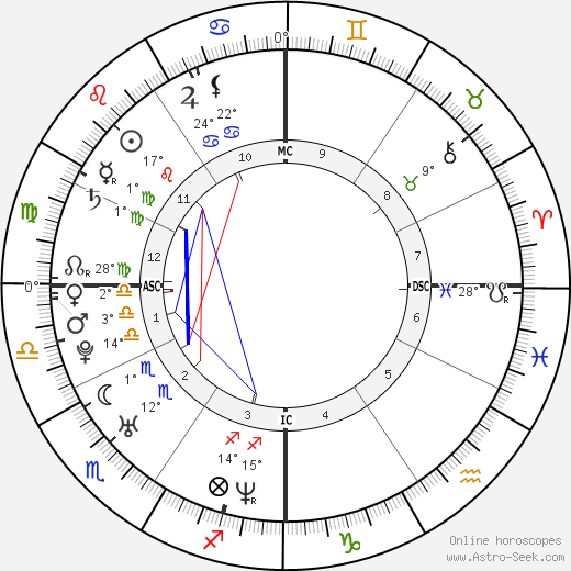 Alison Folland birth chart, biography, wikipedia 2019, 2020