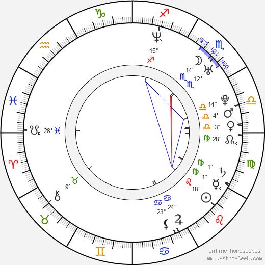 Amber Mariano birth chart, biography, wikipedia 2019, 2020