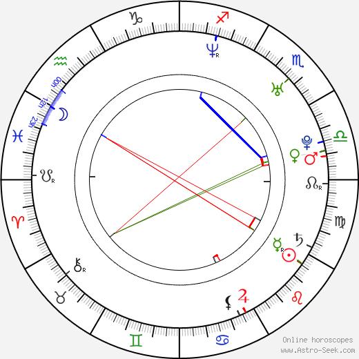 Andy Samberg astro natal birth chart, Andy Samberg horoscope, astrology