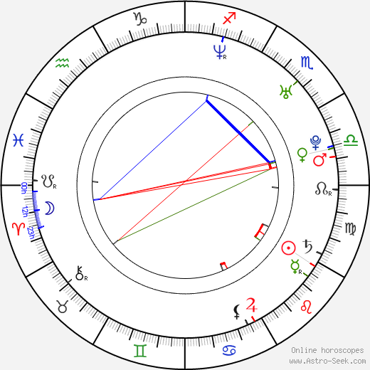 Annie Wu astro natal birth chart, Annie Wu horoscope, astrology
