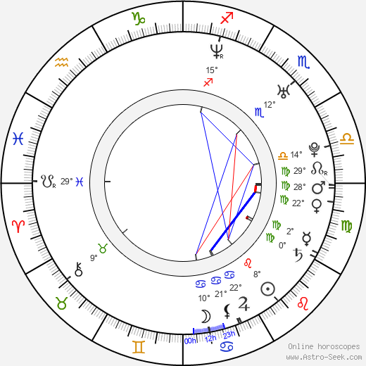 Begoña Maestre birth chart, biography, wikipedia 2019, 2020