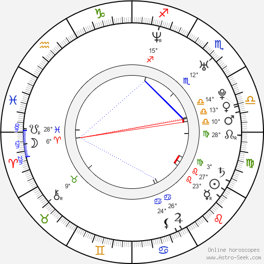 Bhoomika Chawla birth chart, biography, wikipedia 2018, 2019