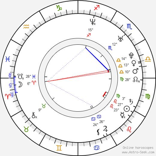 Bhoomika Chawla birth chart, biography, wikipedia 2019, 2020