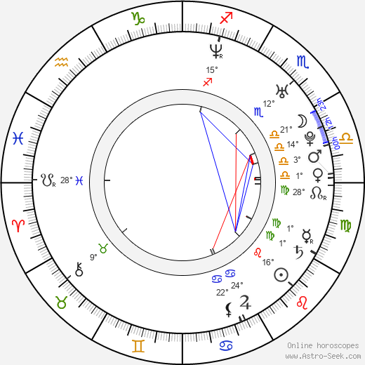 Carrie Lorraine birth chart, biography, wikipedia 2019, 2020
