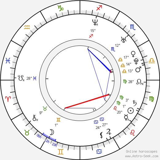 Colby Johannson birth chart, biography, wikipedia 2018, 2019