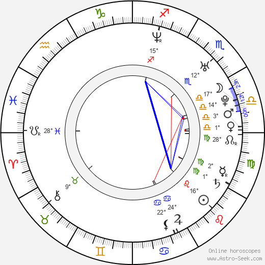 Daniela Denby-Ashe birth chart, biography, wikipedia 2019, 2020