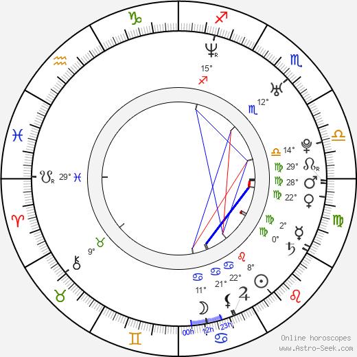 Dhani Harrison birth chart, biography, wikipedia 2020, 2021
