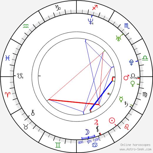 Dhani Harrison birth chart, Dhani Harrison astro natal horoscope, astrology