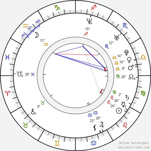 Ebon Moss-Bachrach birth chart, biography, wikipedia 2018, 2019