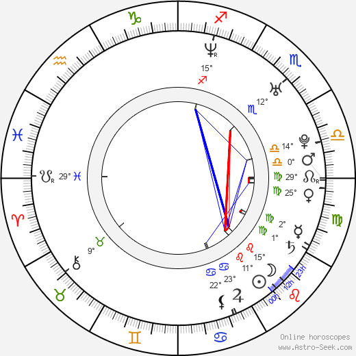 Emmanuelle Boidron birth chart, biography, wikipedia 2019, 2020