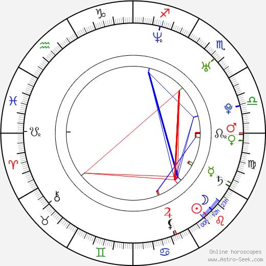 Emmanuelle Boidron birth chart, Emmanuelle Boidron astro natal horoscope, astrology