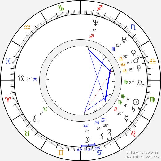 Gianni Giardinelli birth chart, biography, wikipedia 2017, 2018