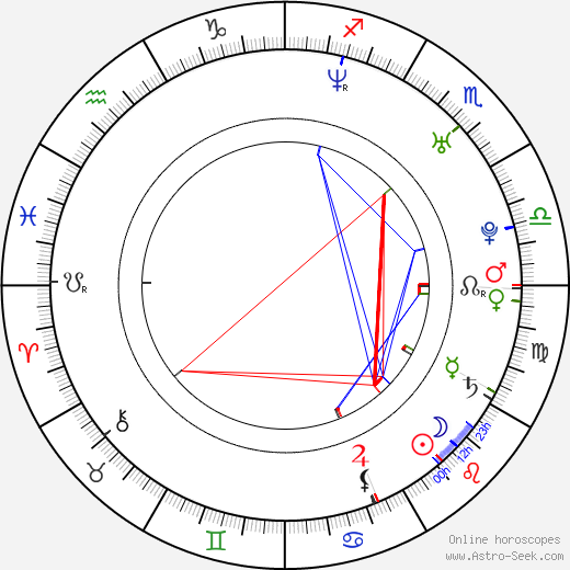 Heather Charles astro natal birth chart, Heather Charles horoscope, astrology