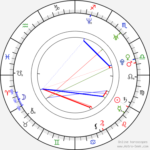 Jan Cechl astro natal birth chart, Jan Cechl horoscope, astrology