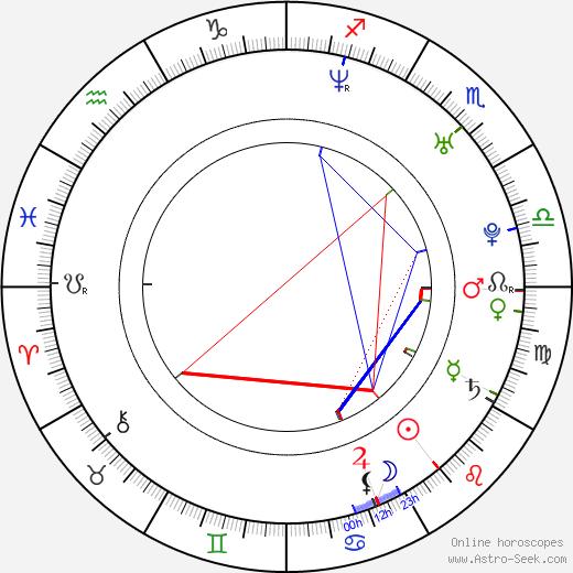 Jason Rosen astro natal birth chart, Jason Rosen horoscope, astrology